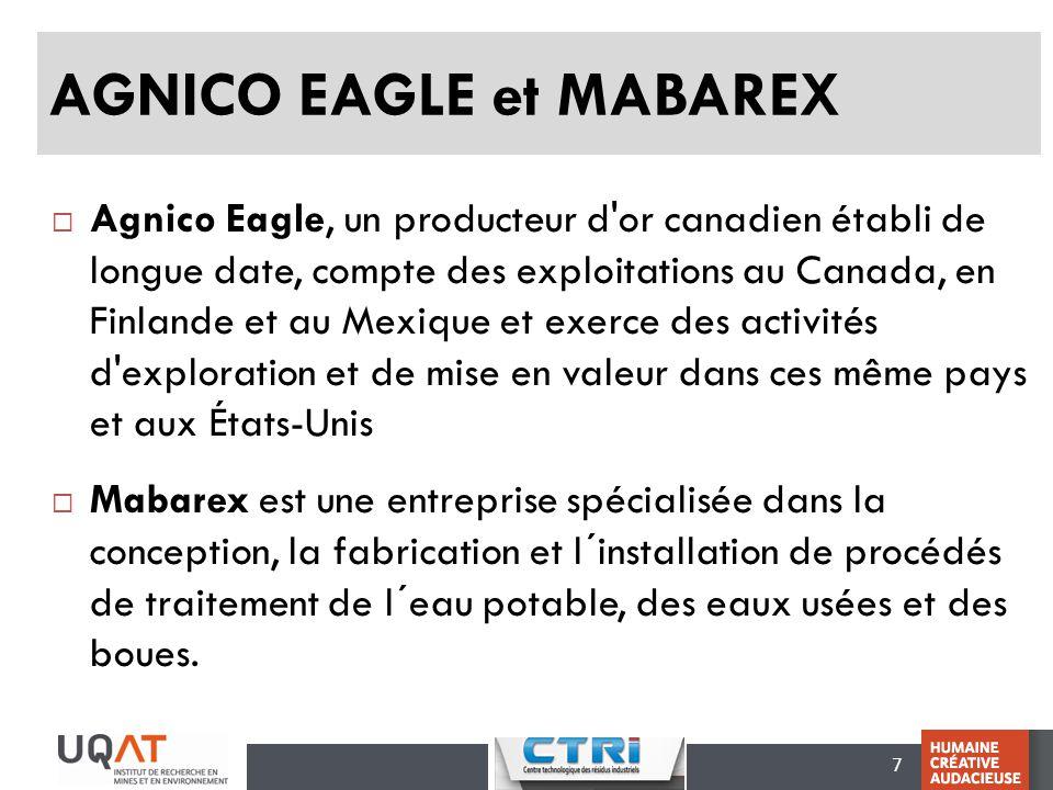 7 AGNICO EAGLE et MABAREX Agnico Eagle, un producteur d'or canadien établi de longue date, compte des exploitations au Canada, en Finlande et au Mexiq