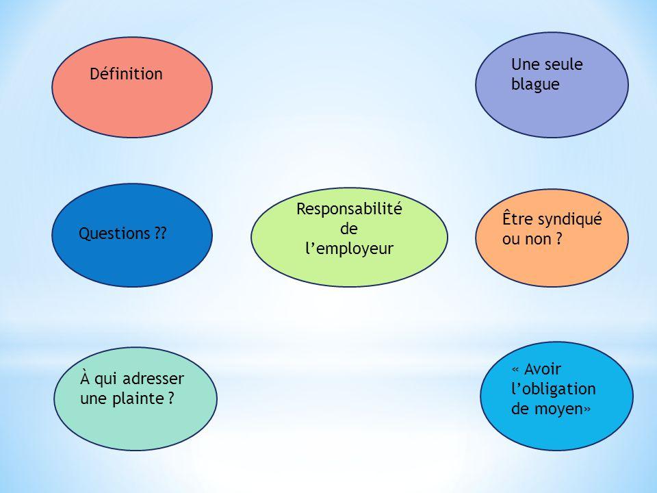 Définition Responsabilité de lemployeur Une seule blague Être syndiqué ou non ? « Avoir lobligation de moyen» À qui adresser une plainte ? Questions ?