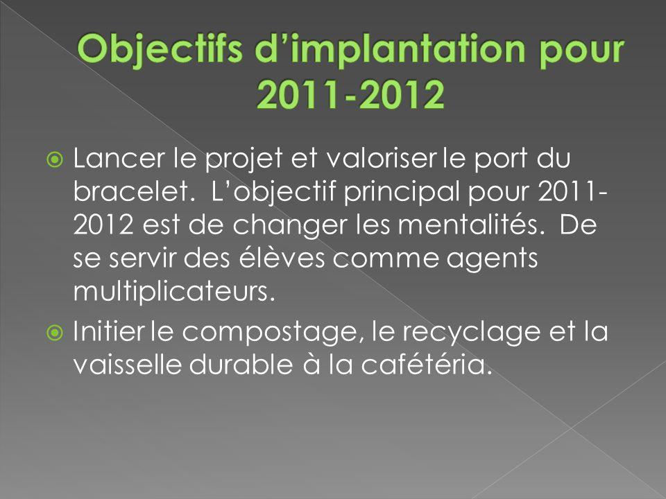 Lancer le projet et valoriser le port du bracelet. Lobjectif principal pour 2011- 2012 est de changer les mentalités. De se servir des élèves comme ag