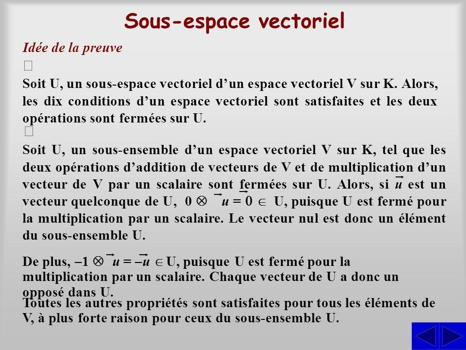 Sous-espace vectoriel Idée de la preuve Soit U, un sous-espace vectoriel dun espace vectoriel V sur K. Alors, les dix conditions dun espace vectoriel