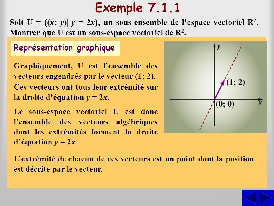 Exemple 7.1.1 Soit U = {(x; y)| y = 2x}, un sous-ensemble de lespace vectoriel R 2. Montrer que U est un sous-espace vectoriel de R 2. Donner une base