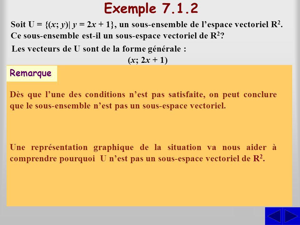 Exemple 7.1.2 Soit U = {(x; y)| y = 2x + 1}, un sous-ensemble de lespace vectoriel R 2. Ce sous-ensemble est-il un sous-espace vectoriel de R 2 ? S S