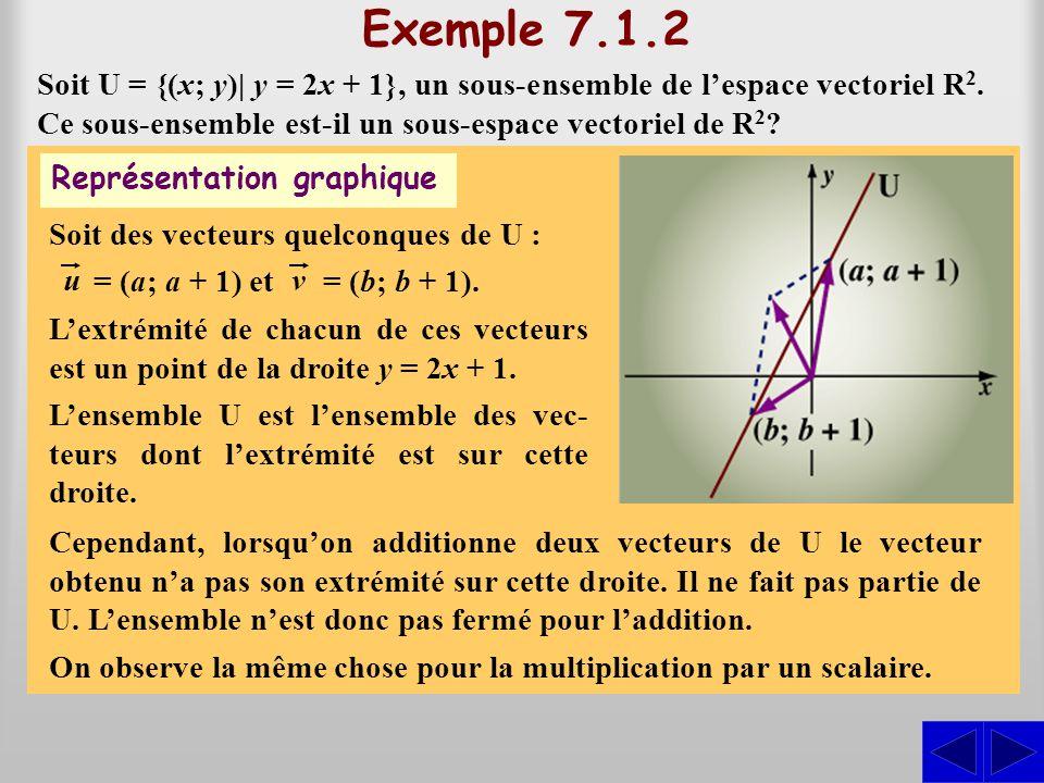 Exemple 7.1.2 Soit U = {(x; y)| y = 2x + 1}, un sous-ensemble de lespace vectoriel R 2. Ce sous-ensemble est-il un sous-espace vectoriel de R 2 ? Repr