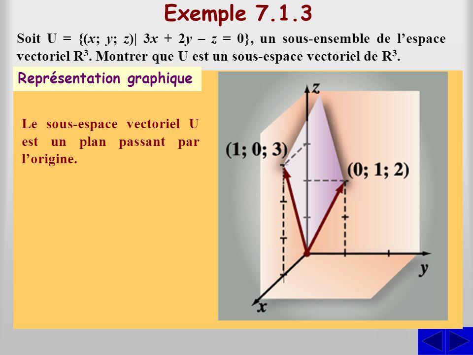 SS Exemple 7.1.3 Soit U = {(x; y; z)| 3x + 2y – z = 0}, un sous-ensemble de lespace vectoriel R 3. Montrer que U est un sous-espace vectoriel de R 3.