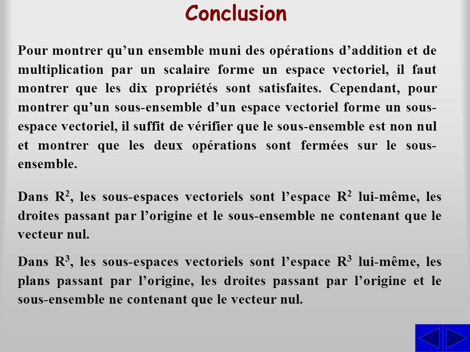 Conclusion Pour montrer quun ensemble muni des opérations daddition et de multiplication par un scalaire forme un espace vectoriel, il faut montrer que les dix propriétés sont satisfaites.