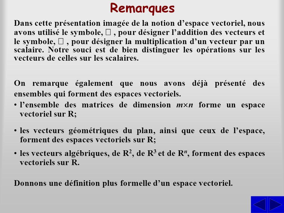 Remarques Dans cette présentation imagée de la notion despace vectoriel, nous avons utilisé le symbole,, pour désigner laddition des vecteurs et le symbole,, pour désigner la multiplication dun vecteur par un scalaire.