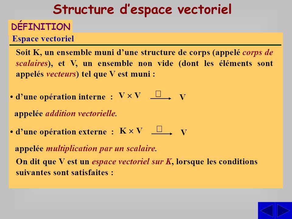 Structure despace vectoriel Soit K, un ensemble muni dune structure de corps (appelé corps de scalaires), et V, un ensemble non vide (dont les éléments sont appelés vecteurs) tel que V est muni : dune opération interne : V V V appelée addition vectorielle.