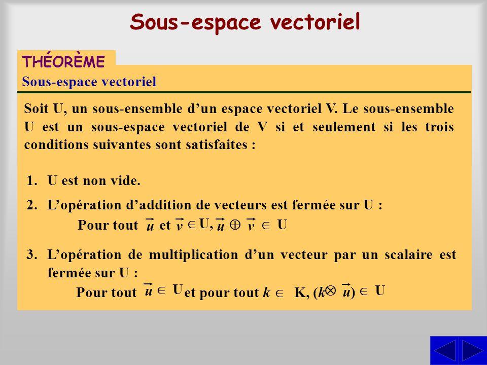 Sous-espace vectoriel THÉORÈME Sous-espace vectoriel Soit U, un sous-ensemble dun espace vectoriel V.