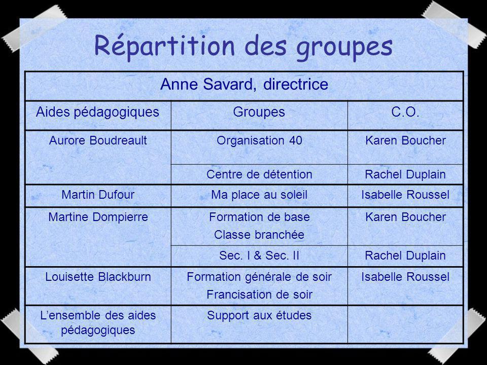 Répartition des groupes (suite) Patricia Bouchard, directrice adjointe Aides pédagogiquesGroupesC.O.