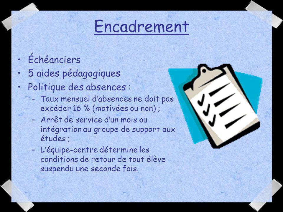 Aide pédagogique individuelle Encadrement des élèves Analyse des dossiers académiques Relevé de notes S.O.S.
