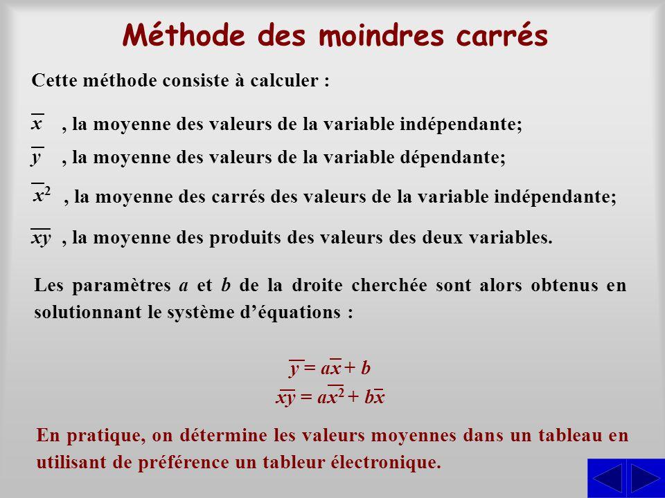 Méthode des moindres carrés Cette méthode consiste à calculer : Les paramètres a et b de la droite cherchée sont alors obtenus en solutionnant le syst