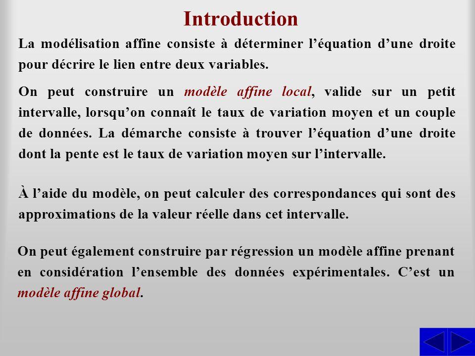 La modélisation affine consiste à déterminer léquation dune droite pour décrire le lien entre deux variables. Introduction On peut construire un modèl