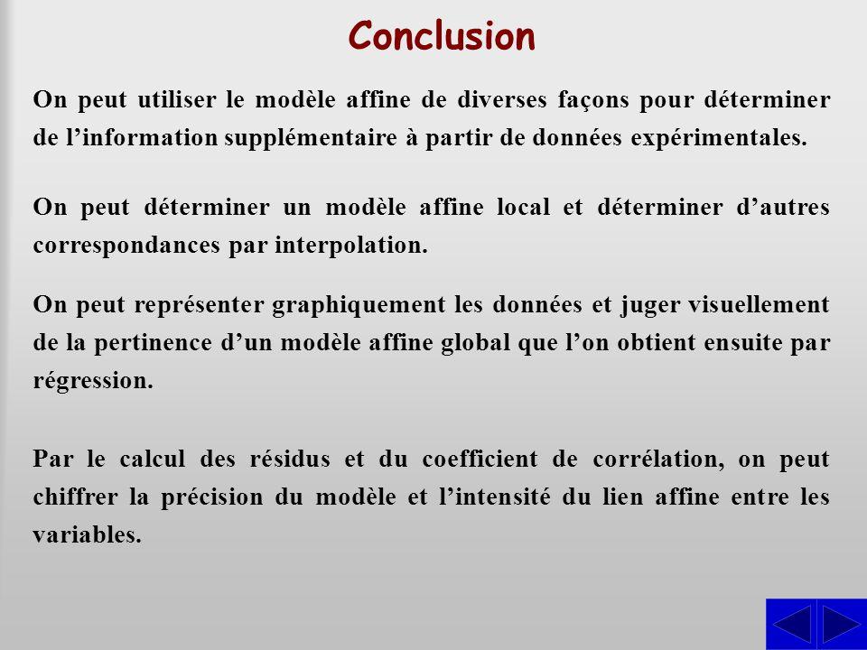 Conclusion On peut utiliser le modèle affine de diverses façons pour déterminer de linformation supplémentaire à partir de données expérimentales. On