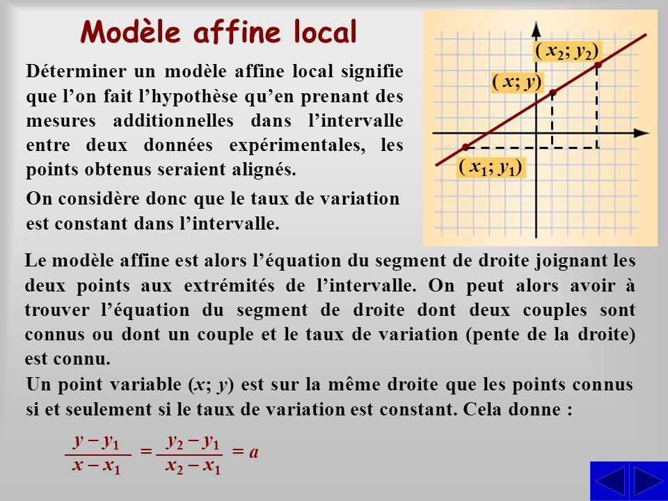 Modèle affine local Déterminer un modèle affine local signifie que lon fait lhypothèse quen prenant des mesures additionnelles dans lintervalle entre