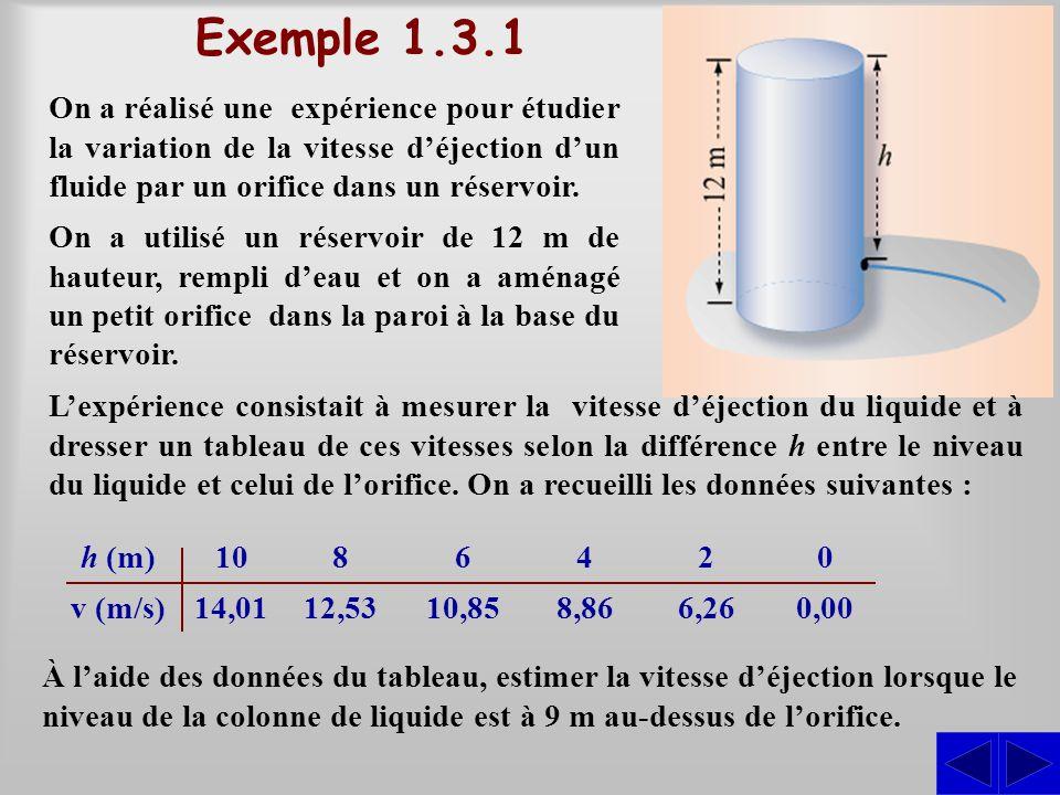 Exemple 1.3.1 On a réalisé une expérience pour étudier la variation de la vitesse déjection dun fluide par un orifice dans un réservoir. On a utilisé