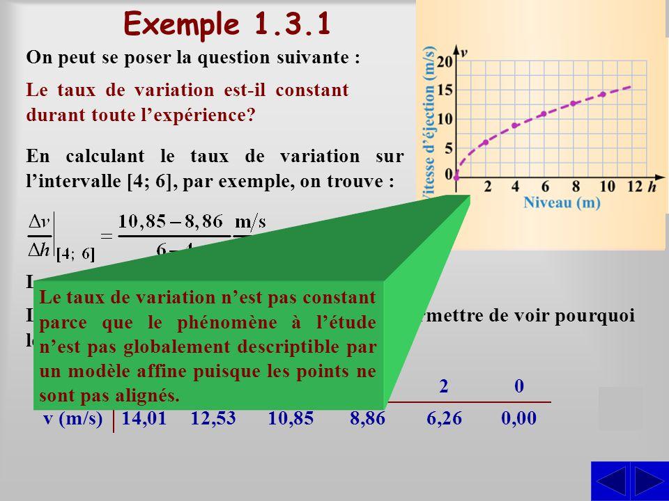 S Exemple 1.3.1 On peut se poser la question suivante : Le taux de variation est-il constant durant toute lexpérience? En calculant le taux de variati