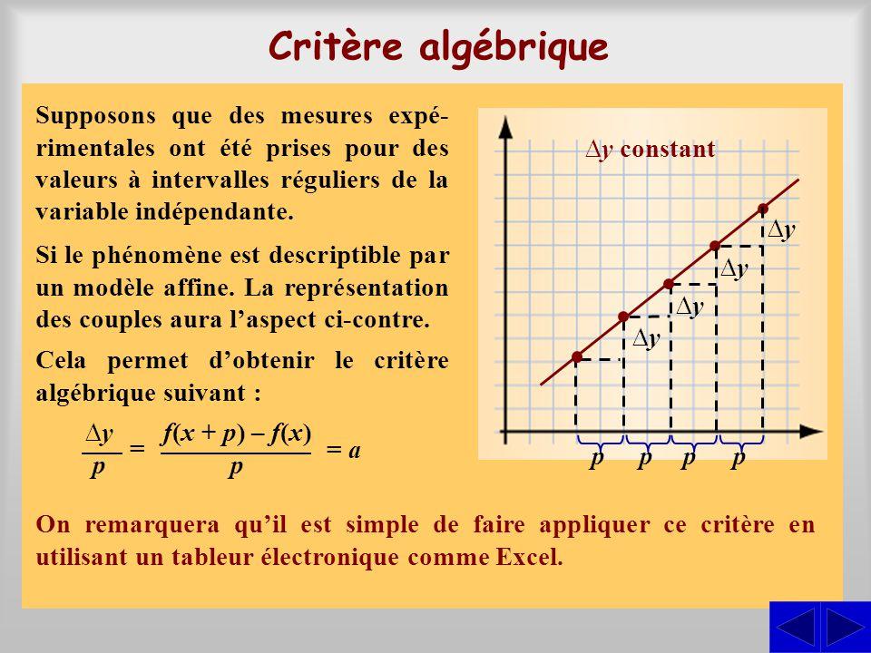 S Le taux de variation constant est une caractéristique du modèle affine. Dès que lon peut déterminer, dans une situation donnée, que le taux de varia