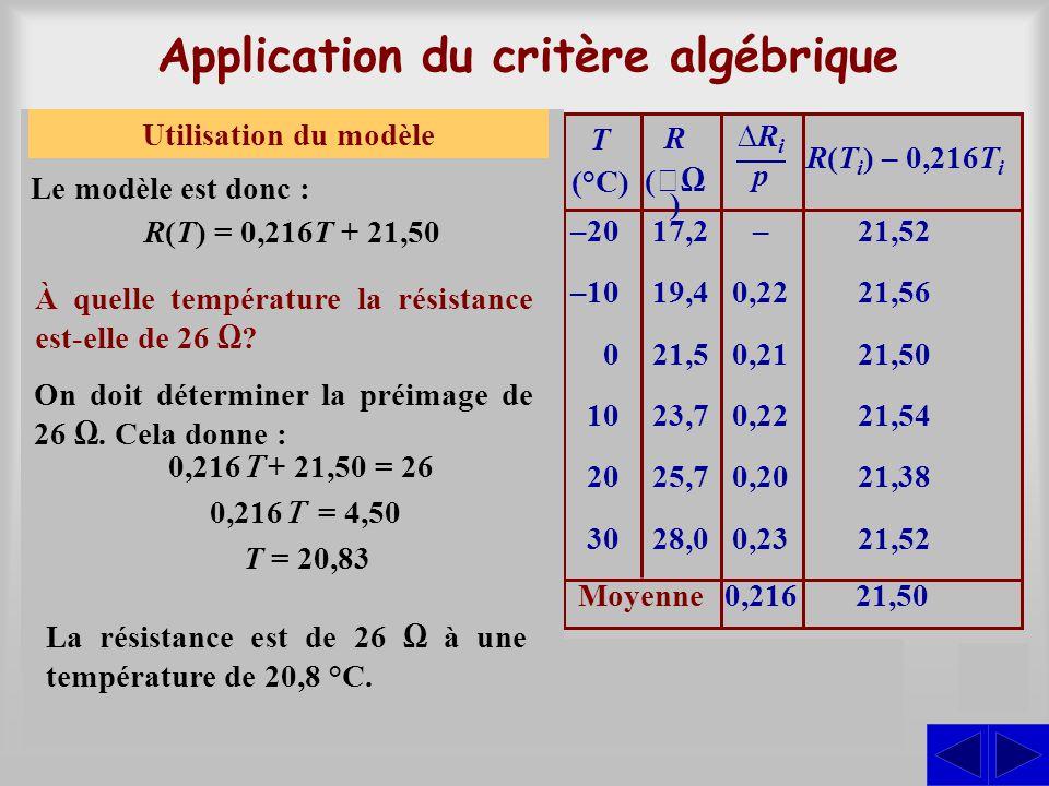 S Considérons à nouveau les données obtenues en utilisant une résistance à différentes températures. Application du critère algébrique –20 –10 0 10 20