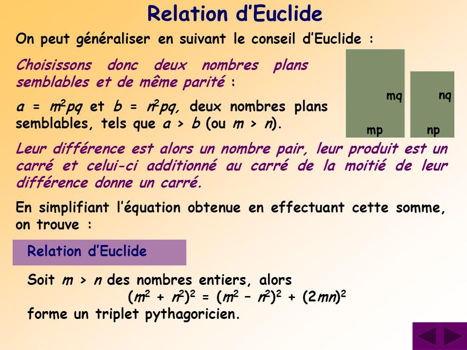 Choisissons donc deux nombres plans semblables et de même parité : Relation dEuclide Leur différence est alors un nombre pair, leur produit est un car