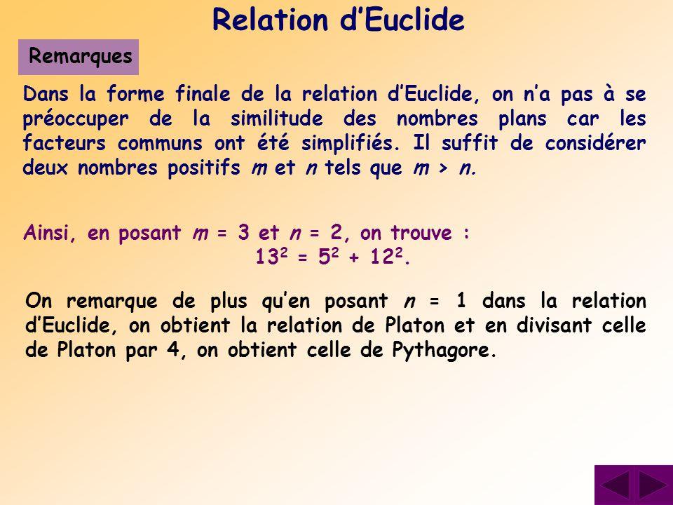 Dans la forme finale de la relation dEuclide, on na pas à se préoccuper de la similitude des nombres plans car les facteurs communs ont été simplifiés