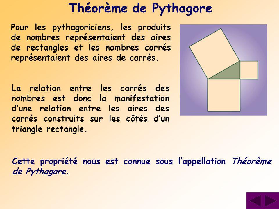 Pour les pythagoriciens, les produits de nombres représentaient des aires de rectangles et les nombres carrés représentaient des aires de carrés. Théo