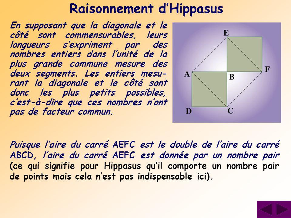 Raisonnement dHippasus En supposant que la diagonale et le côté sont commensurables, leurs longueurs sexpriment par des nombres entiers dans lunité de