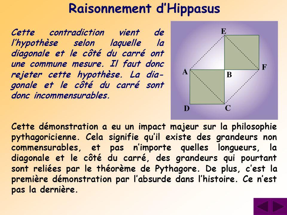 Raisonnement dHippasus Cette contradiction vient de lhypothèse selon laquelle la diagonale et le côté du carré ont une commune mesure. Il faut donc re