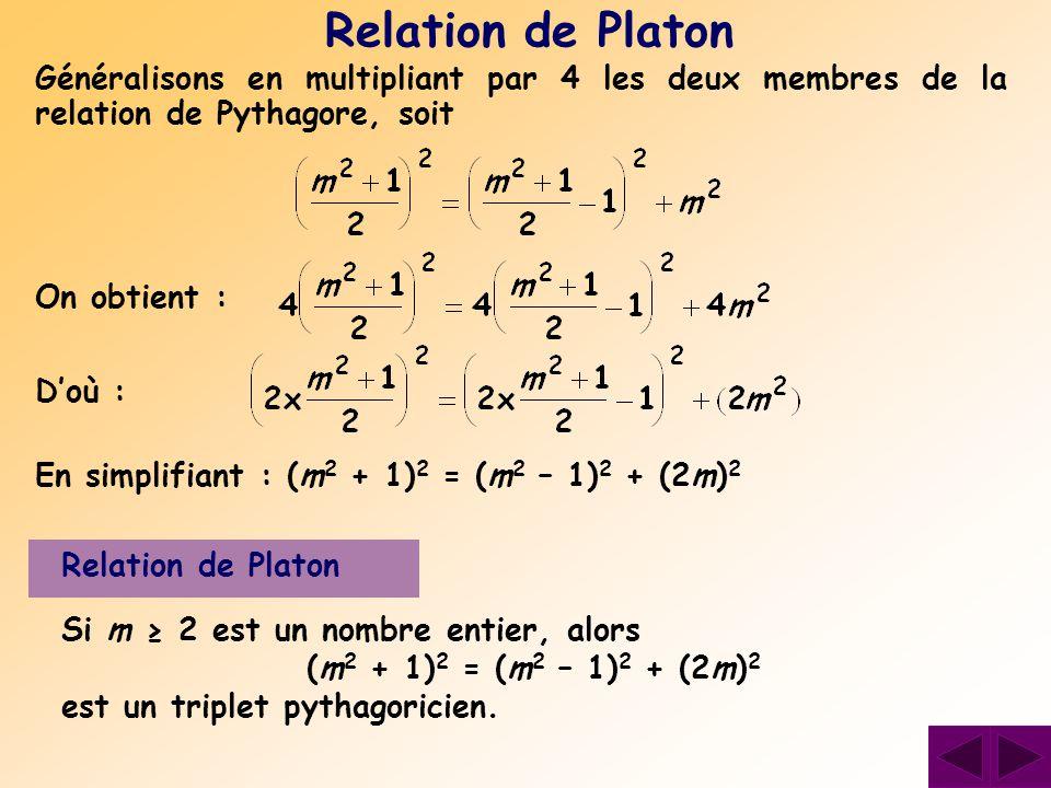 Généralisons en multipliant par 4 les deux membres de la relation de Pythagore, soit Relation de Platon On obtient : Si m 2 est un nombre entier, alor
