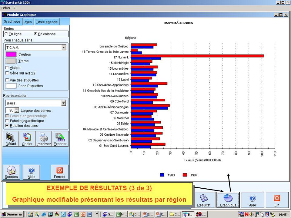 EXEMPLE DE RÉSULTATS (3 de 3) Graphique modifiable présentant les résultats par région EXEMPLE DE RÉSULTATS (3 de 3) Graphique modifiable présentant l