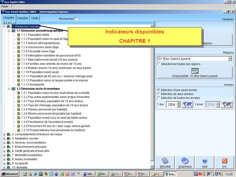 Liste des indicateurs disponibles dans le chapitre 1 Indicateurs disponibles CHAPITRE 1 Indicateurs disponibles CHAPITRE 1