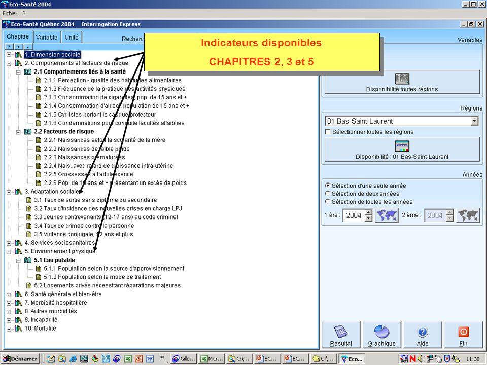 Indicateurs disponibles CHAPITRES 2, 3 et 5 Indicateurs disponibles CHAPITRES 2, 3 et 5