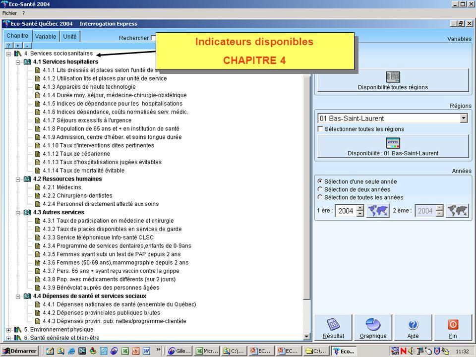 Indicateurs disponibles CHAPITRE 4 Indicateurs disponibles CHAPITRE 4