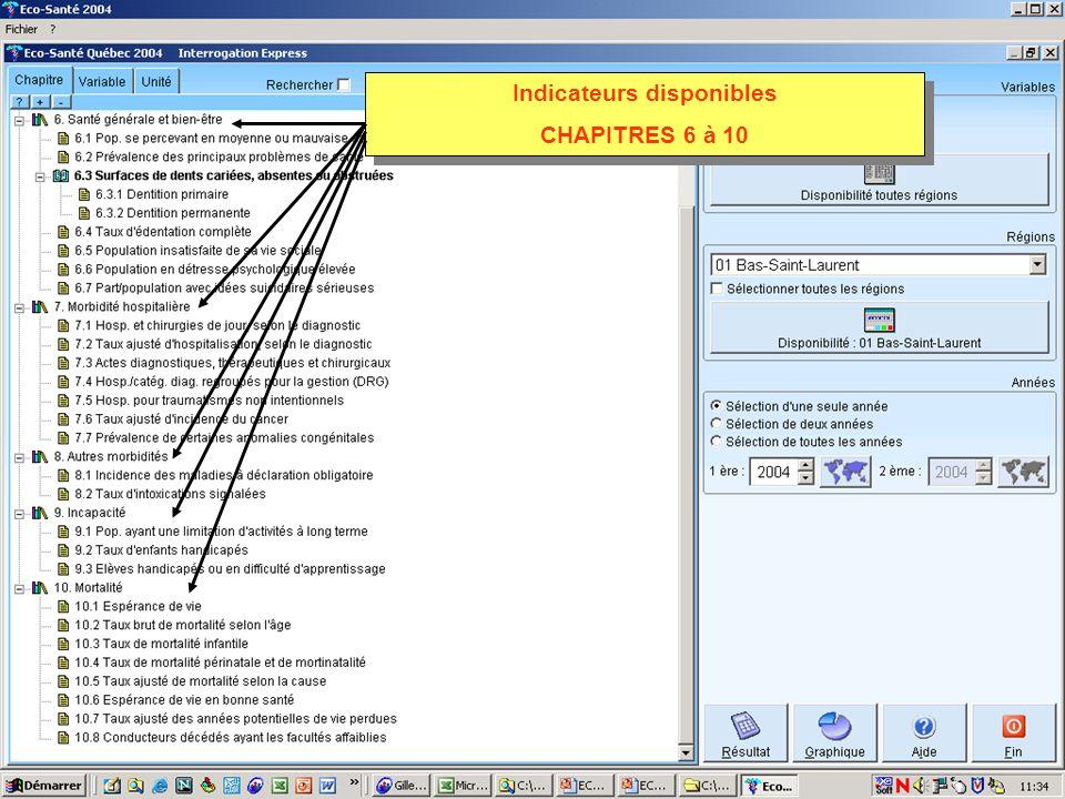 Indicateurs disponibles CHAPITRES 6 à 10 Indicateurs disponibles CHAPITRES 6 à 10
