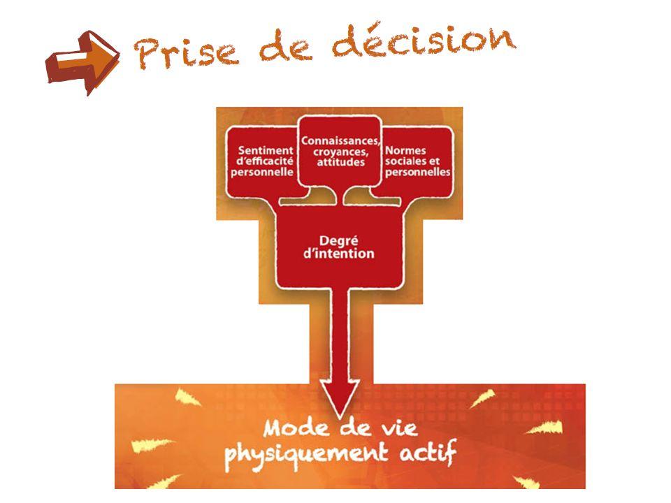Encadrement scolaire ÉPS Formation Act.