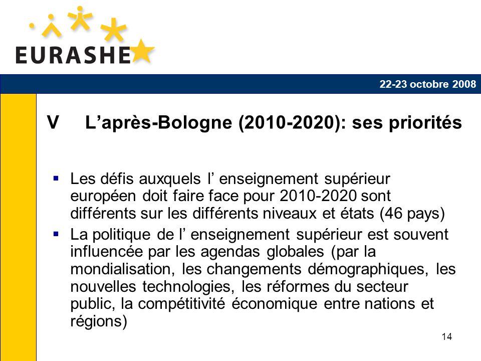 14 V Laprès-Bologne (2010-2020): ses priorités Les défis auxquels l enseignement supérieur européen doit faire face pour 2010-2020 sont différents sur les différents niveaux et états (46 pays) La politique de l enseignement supérieur est souvent influencée par les agendas globales (par la mondialisation, les changements démographiques, les nouvelles technologies, les réformes du secteur public, la compétitivité économique entre nations et régions) 22-23 octobre 2008