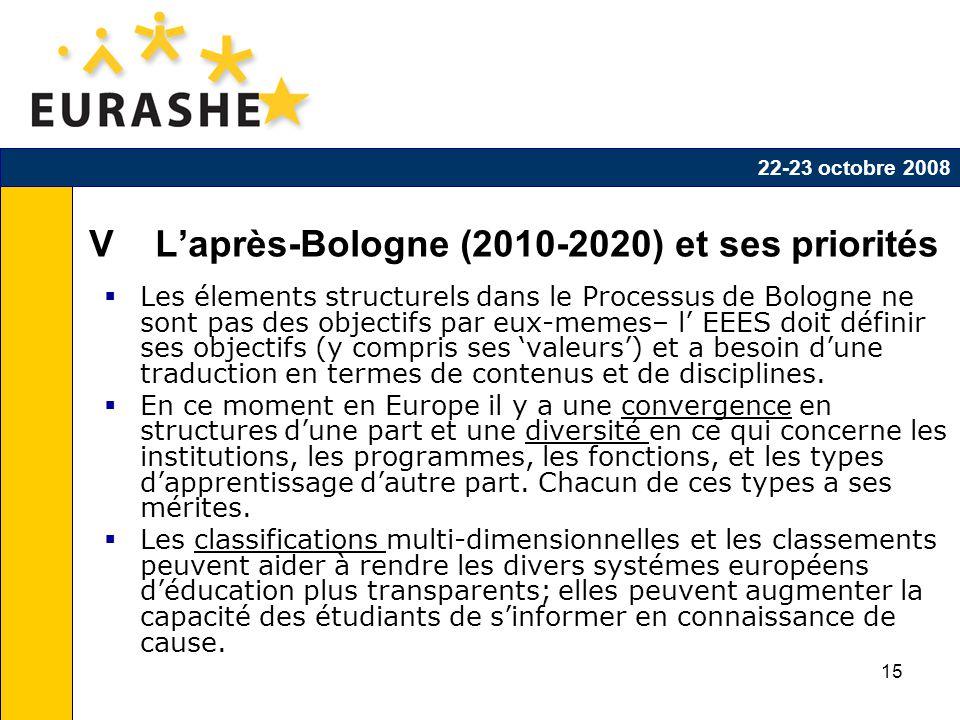 15 V Laprès-Bologne (2010-2020) et ses priorités Les élements structurels dans le Processus de Bologne ne sont pas des objectifs par eux-memes– l EEES doit définir ses objectifs (y compris ses valeurs) et a besoin dune traduction en termes de contenus et de disciplines.
