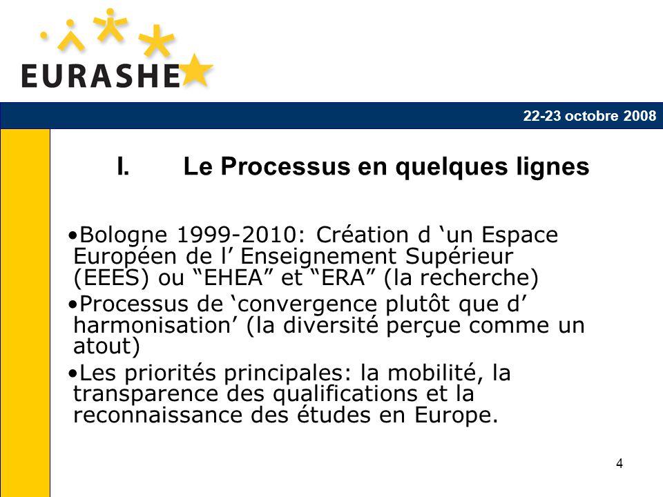 4 I. Le Processus en quelques lignes Bologne 1999-2010: Création d un Espace Européen de l Enseignement Supérieur (EEES) ou EHEA et ERA (la recherche)