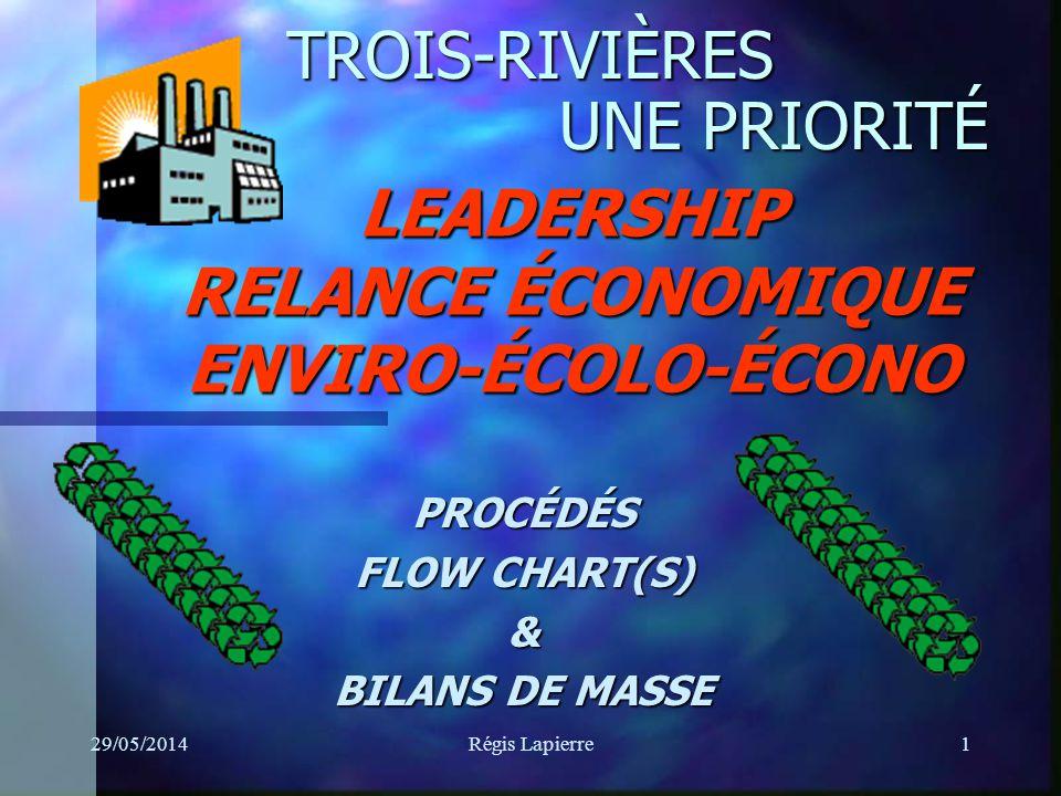 29/05/2014Régis Lapierre1 LEADERSHIP RELANCE ÉCONOMIQUE ENVIRO-ÉCOLO-ÉCONO PROCÉDÉS FLOW CHART(S) & BILANS DE MASSE TROIS-RIVIÈRES UNE PRIORITÉ