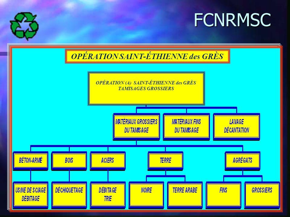 29/05/2014Régis Lapierre16 FCNRMSC OPÉRATION SAINT-ÉTHIENNE des GRÈS OPÉRATION (A) SAINT-ÉTHIENNE des GRÈS TAMISAGES GROSSIERS