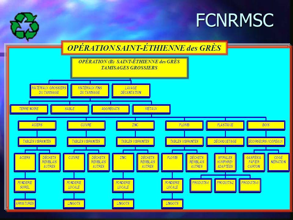 29/05/2014Régis Lapierre17 FCNRMSC OPÉRATION SAINT-ÉTHIENNE des GRÈS OPÉRATION (B) SAINT-ÉTHIENNE des GRÈS TAMISAGES GROSSIERS