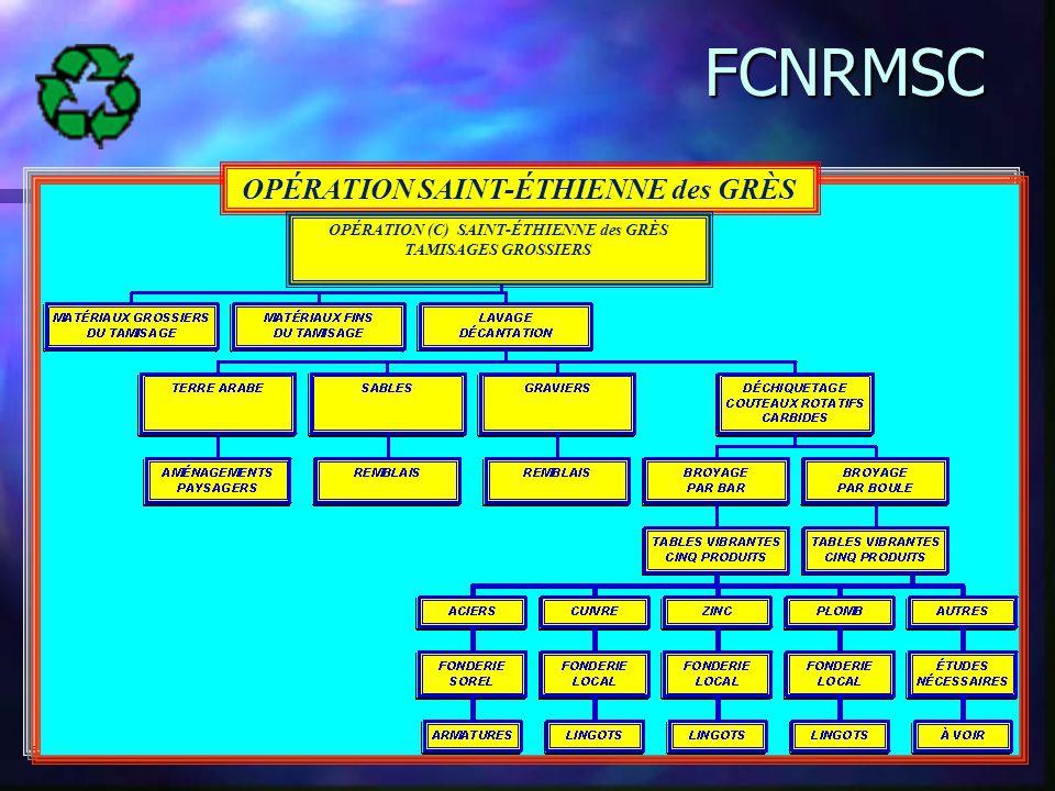 29/05/2014Régis Lapierre18 FCNRMSC OPÉRATION SAINT-ÉTHIENNE des GRÈS OPÉRATION (C) SAINT-ÉTHIENNE des GRÈS TAMISAGES GROSSIERS