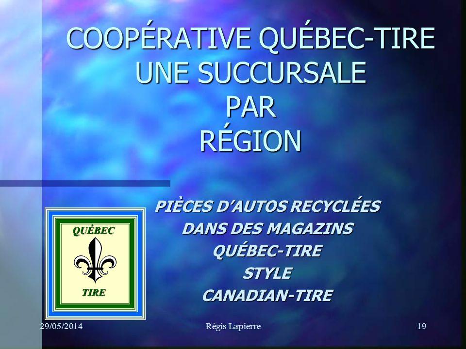 29/05/2014Régis Lapierre19 COOPÉRATIVE QUÉBEC-TIRE UNE SUCCURSALE PAR RÉGION PIÈCES DAUTOS RECYCLÉES DANS DES MAGAZINS QUÉBEC-TIRESTYLECANADIAN-TIRE Q