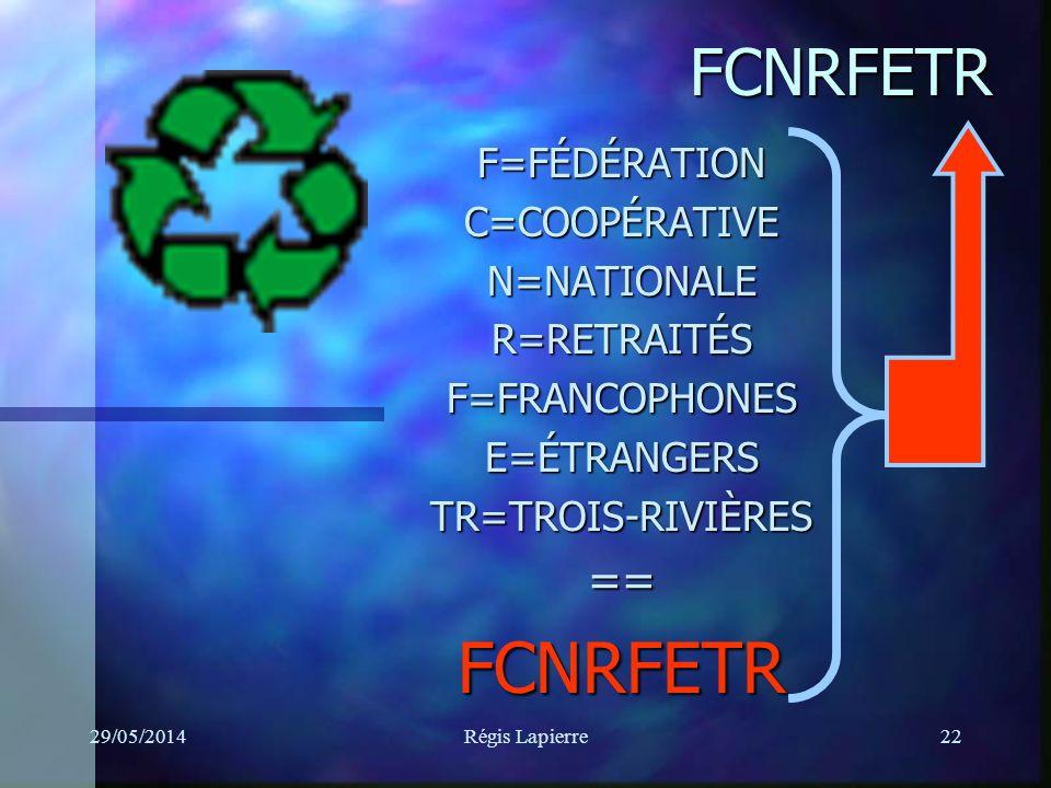 29/05/2014Régis Lapierre22 F=FÉDÉRATIONC=COOPÉRATIVEN=NATIONALER=RETRAITÉSF=FRANCOPHONESE=ÉTRANGERSTR=TROIS-RIVIÈRES==FCNRFETR FCNRFETR
