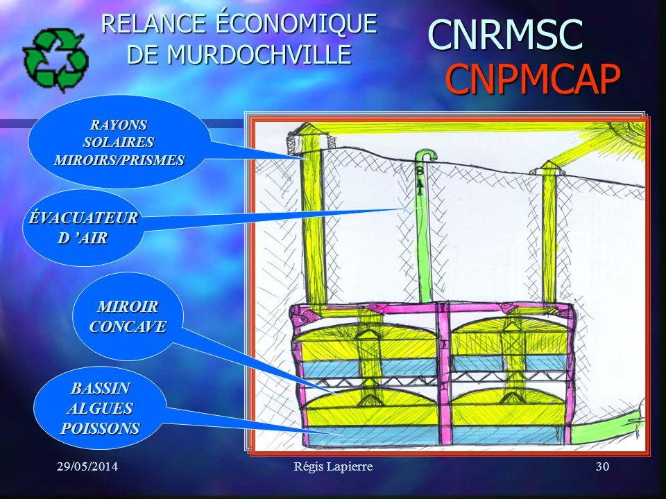29/05/2014Régis Lapierre30 RELANCE ÉCONOMIQUE DE MURDOCHVILLE BASSINALGUESPOISSONS MIROIRCONCAVE ÉVACUATEURD AIR RAYONSSOLAIRESMIROIRS/PRISMESCNRMSCCNPMCAP