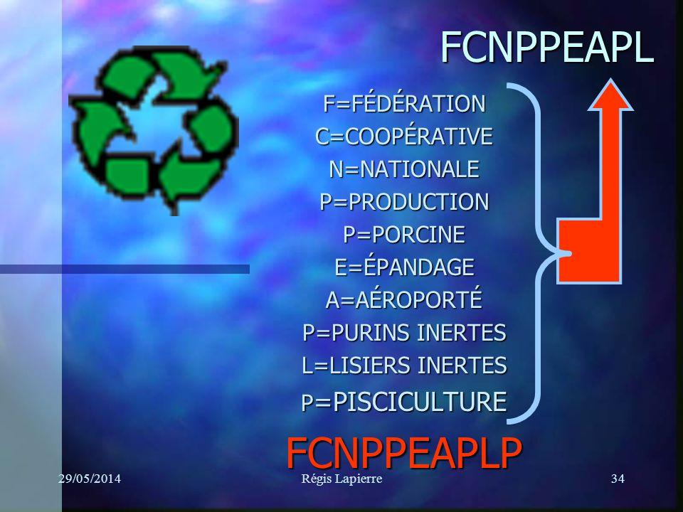 29/05/2014Régis Lapierre34 F=FÉDÉRATIONC=COOPÉRATIVEN=NATIONALEP=PRODUCTIONP=PORCINEE=ÉPANDAGEA=AÉROPORTÉ P=PURINS INERTES L=LISIERS INERTES P =PISCICULTURE FCNPPEAPLP FCNPPEAPL