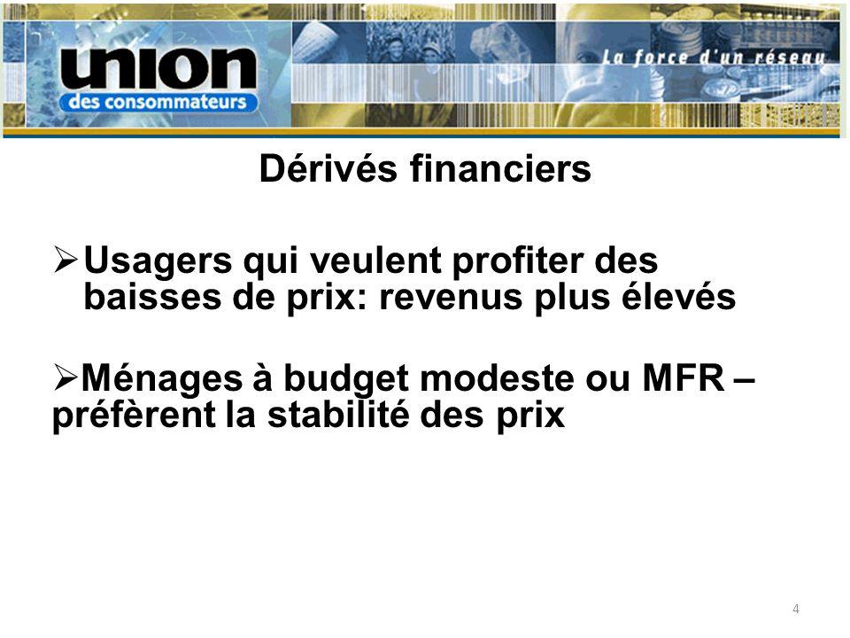 Dérivés financiers Usagers qui veulent profiter des baisses de prix: revenus plus élevés Ménages à budget modeste ou MFR – préfèrent la stabilité des prix 4