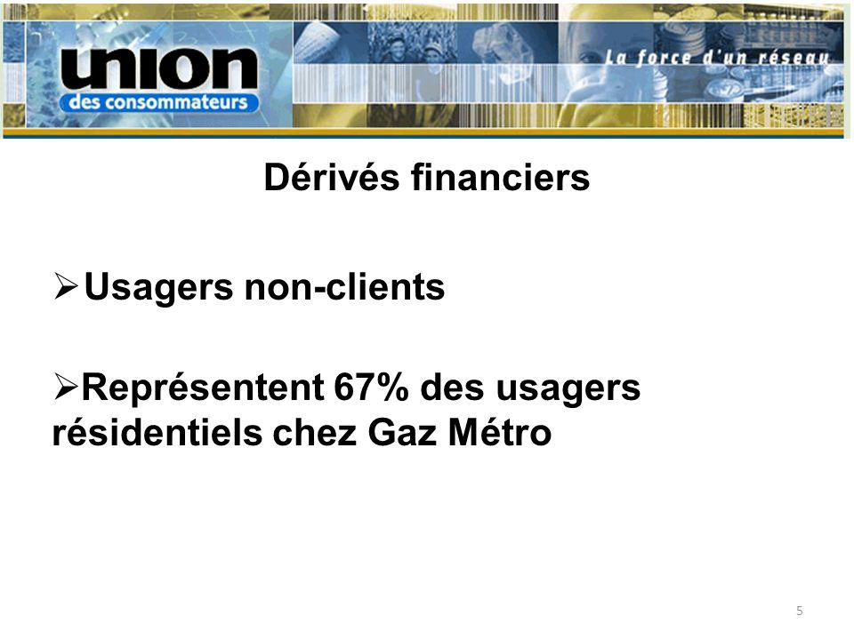 Dérivés financiers Usagers non-clients Représentent 67% des usagers résidentiels chez Gaz Métro 5