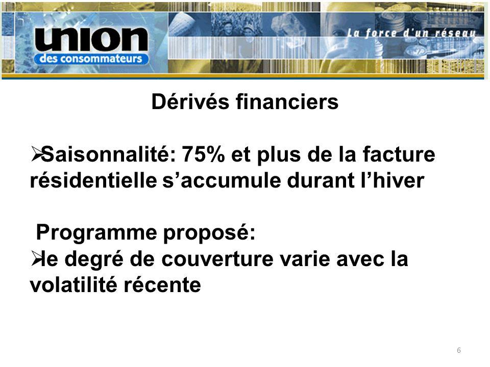 Dérivés financiers Saisonnalité: 75% et plus de la facture résidentielle saccumule durant lhiver Programme proposé: le degré de couverture varie avec