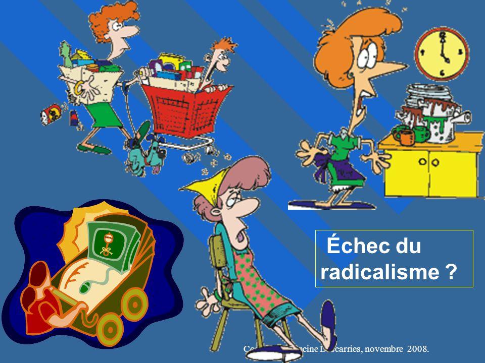 Copyright Francine Descarries, novembre 2008. Échec du radicalisme ?