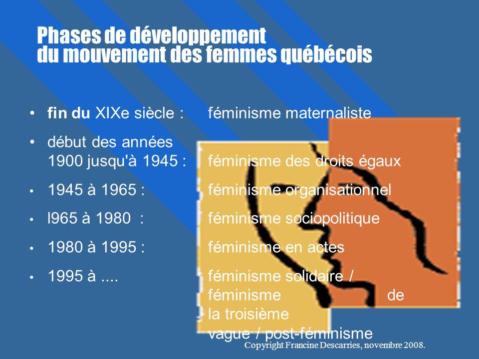 Phases de développement du mouvement des femmes québécois fin du XIXe siècle : féminisme maternaliste début des années 1900 jusqu à 1945 :féminisme des droits égaux 1945 à 1965 : féminisme organisationnel l965 à 1980 : féminisme sociopolitique 1980 à 1995 : féminisme en actes 1995 à....